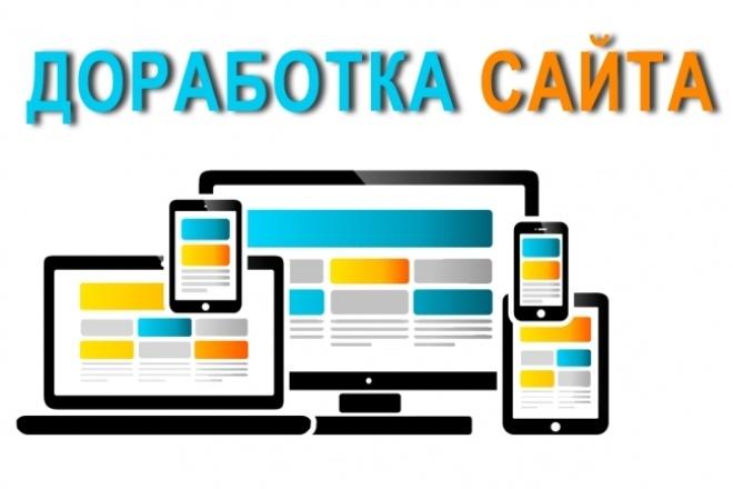 Быстро внесу изменения на вашем сайте 1 - kwork.ru