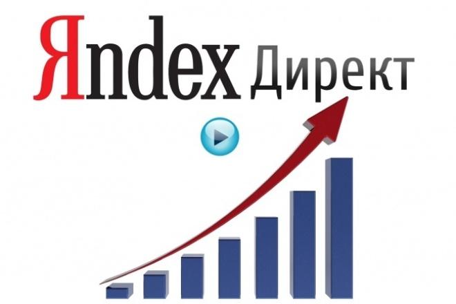 оптимизирую компании Яндекс Директ 1 - kwork.ru