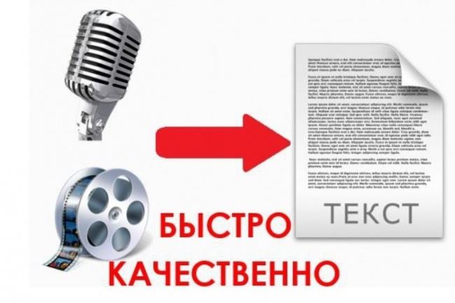 Перевод видео и аудио в текст 1 - kwork.ru