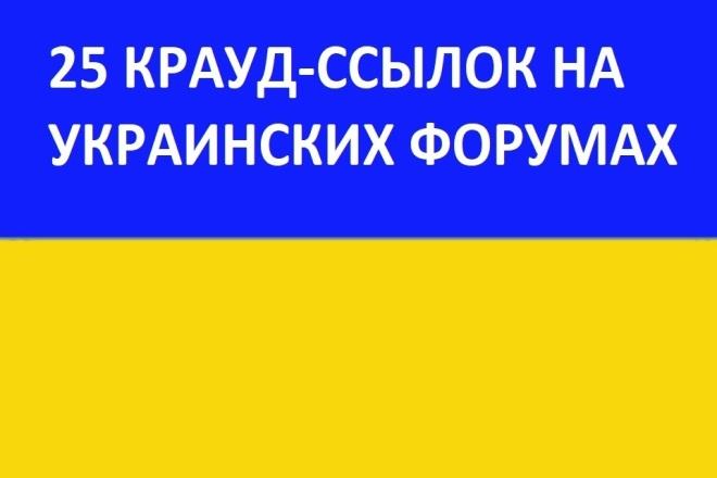 25 безанкорных ссылок с украинских форумов. Крауд маркетинг 1 - kwork.ru