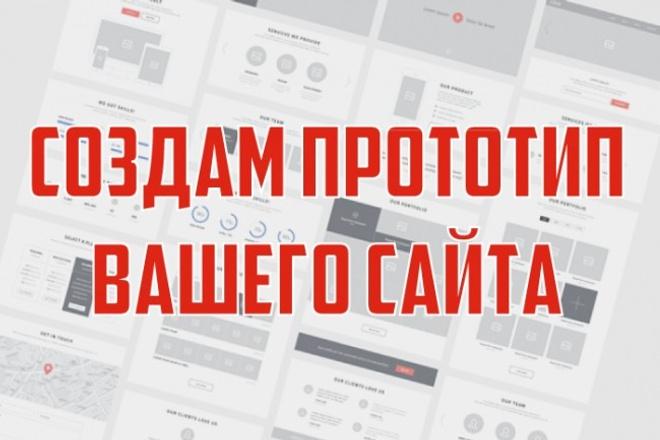 Создание прототипа страницы продающего сайта от профессионала 1 - kwork.ru