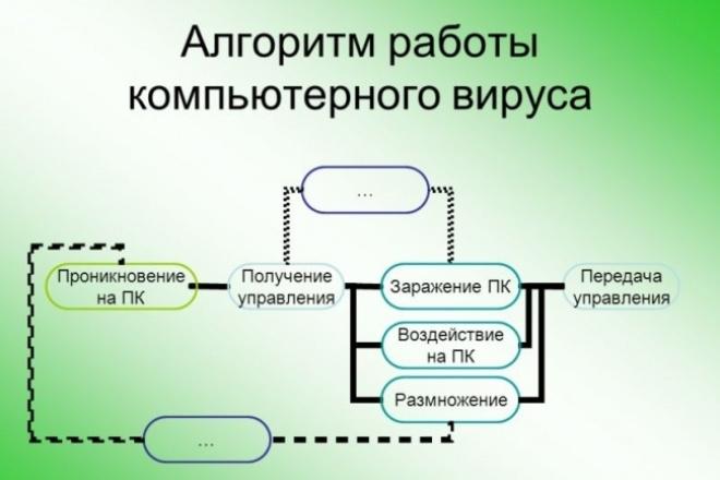 настрою ПК 1 - kwork.ru