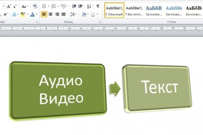 расшифровка аудио/видео материалов 1 - kwork.ru