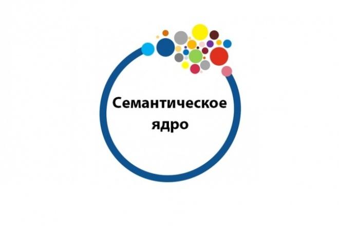 Соберу 500 целевых, фраз для запуска рекламной компании Яндекс! 1 - kwork.ru