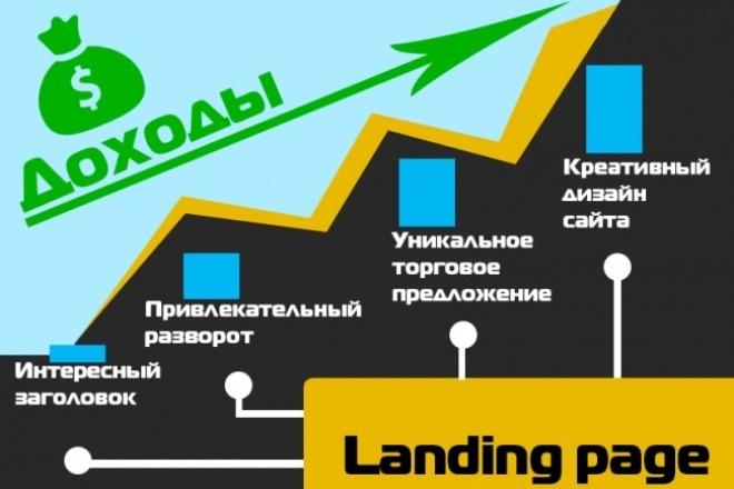 Сделаю продающий landing page. С уникальным дизайном 1 - kwork.ru