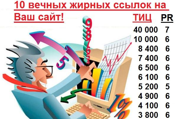 10 трастовых ссылок ТИЦ от 3800 до 40000 общий 96400 1 - kwork.ru