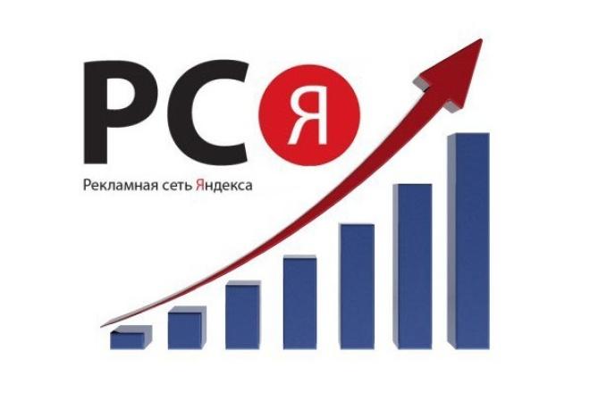 подготовлю к запуску рекламную кампанию на РСЯ 1 - kwork.ru