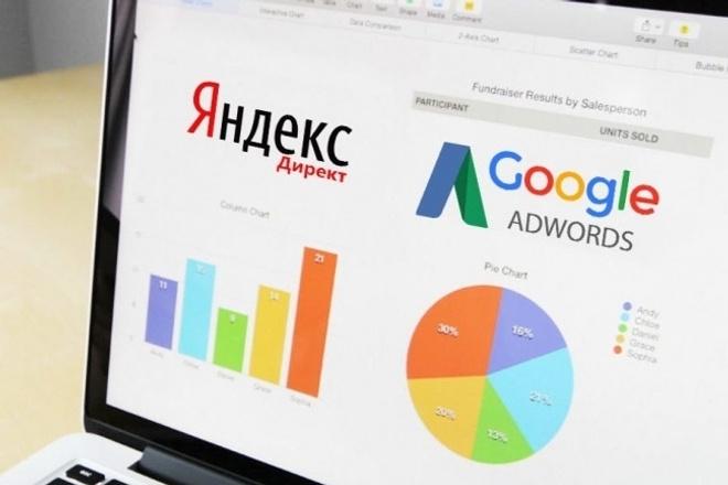 Профессиональная настройка Yandex Direct и Google Adwords за 1 день 1 - kwork.ru