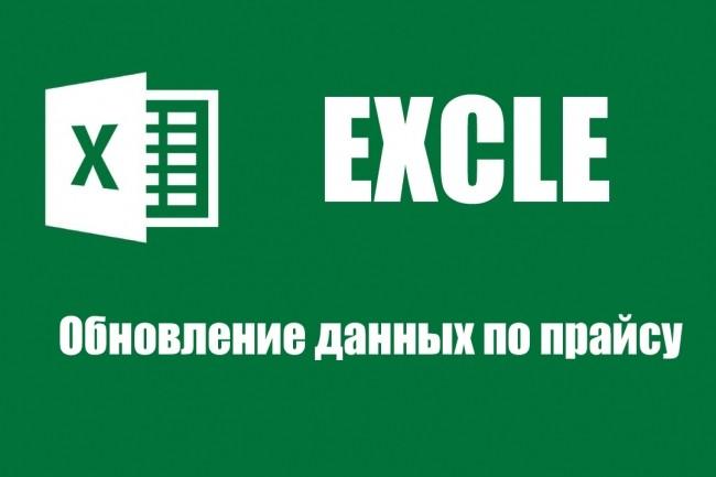 Перенос данных из Excel в Excel. Работа с таблицами 1 - kwork.ru