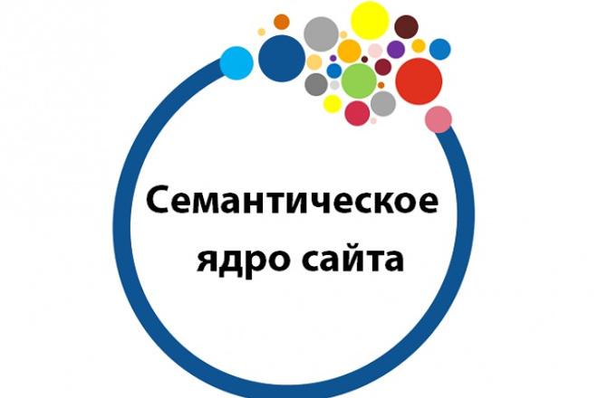 семантическое ядро с расчетом KEI 1 - kwork.ru