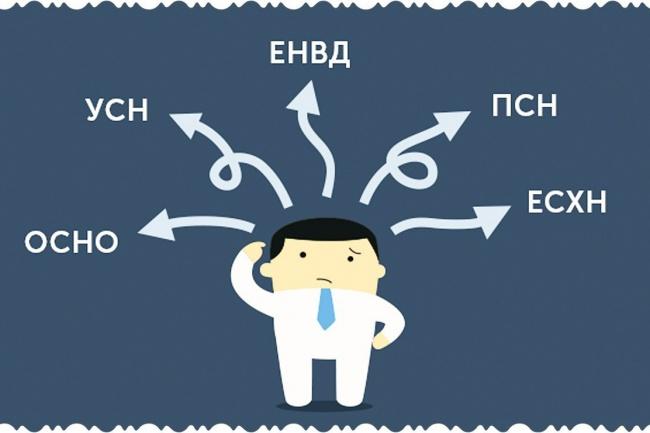 Помогу подобрать режим налогообложения для ИП или ООО 1 - kwork.ru