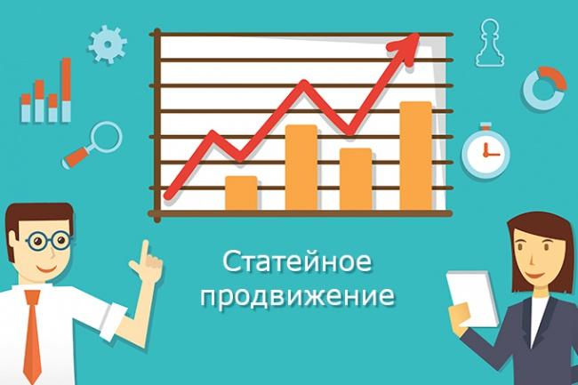 Продвижение статьями быстро 8000 знаков 1 - kwork.ru