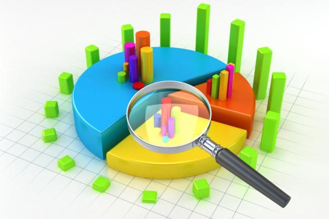 Аудит сайтаАудиты и консультации<br>Качественный аудит сайта. 1. Технические данные сайта и домена 2. Анализ ошибок внутренней оптимизации сайта 3. Анализ юзабилити.4. Рекомендации по улучшению.<br>