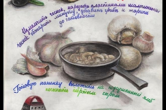 Нарисую еду или рецепт акварелью 1 - kwork.ru