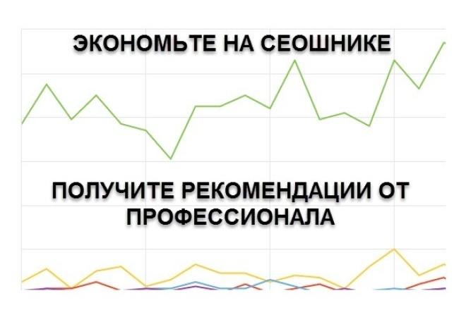 Напишу подробное ТЗ с рекомендациями по оптимизации вашего сайта 1 - kwork.ru