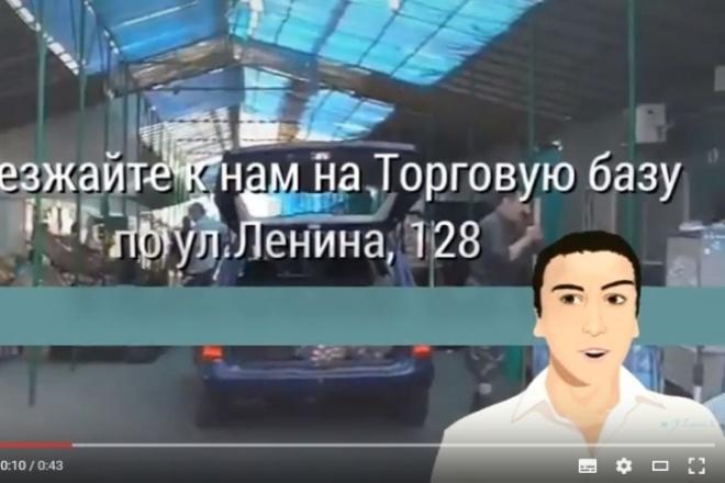 Говорящая голова в видеоролике 1 - kwork.ru