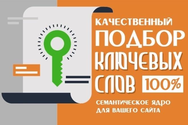 Семантическое ядро, подбор ключевых слов 1 - kwork.ru