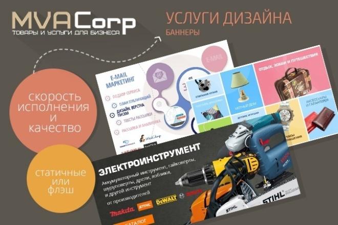 разработаю 3 варианта баннера 1 - kwork.ru
