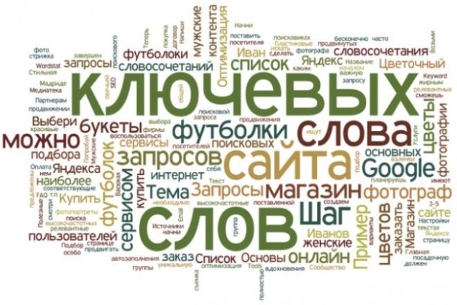вытяну из KeyCollector до 2000 запросов по любому из Ваших ключей 1 - kwork.ru