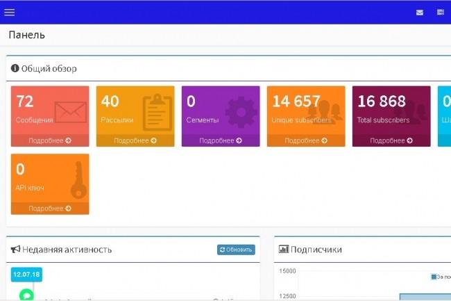 Профессиональная Email рассылка с мощного скрипта . Видеоотчёт 1 - kwork.ru