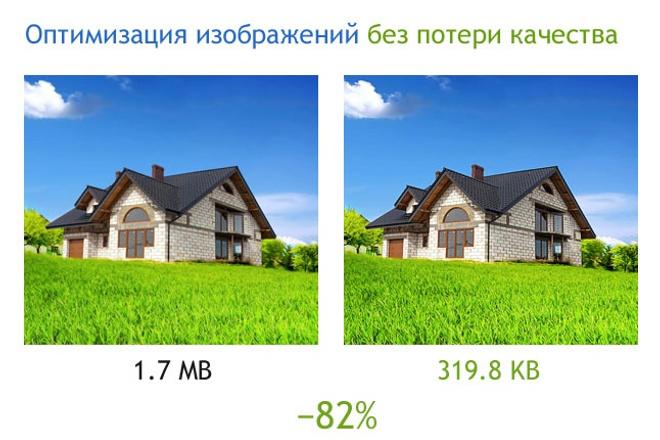 Оптимизация изображений 1 - kwork.ru