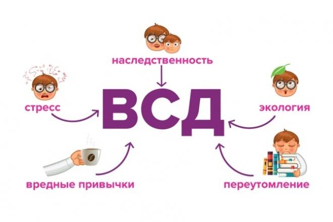 Напишу статью о неврозе, всд или депрессии 1 - kwork.ru