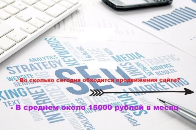 предлагаю составление плана для продвижения вашего сайта 1 - kwork.ru