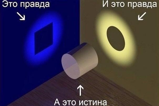 Написание текстов различной сложности 1 - kwork.ru