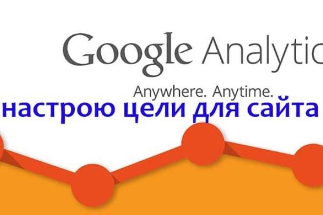 Установлю цели Google Analytics на сайте 1 - kwork.ru