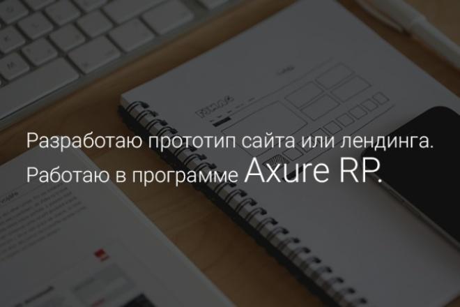 Прототип сайта или лендинга 1 - kwork.ru