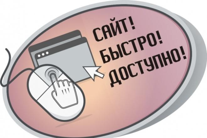 Парсинг статей из сети по заданному списку ключей 1 - kwork.ru
