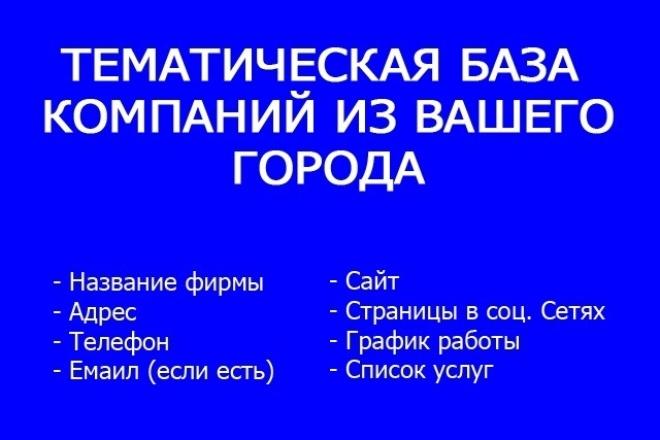 Соберу свежую базу фирм в нужном вам городе 1 - kwork.ru