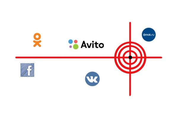 Создание и запуск рекламных кампаний. Аналитика существующих рекламных кампаний 1 - kwork.ru