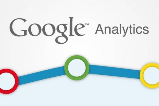 установлю счётчик Яндекс.Метрики, Google Analytics, Google Tag Manager 1 - kwork.ru