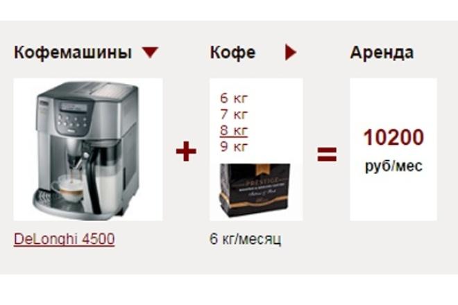Скрипты для сайта (PHP || Javascipt) 1 - kwork.ru