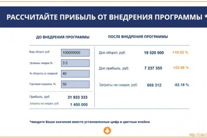 создам калькулятор 1 - kwork.ru