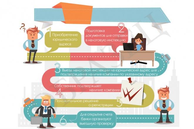 Элементы простой инфографики 1 - kwork.ru