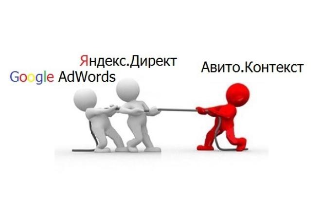 Настрою контекстную рекламу на Авито 1 - kwork.ru