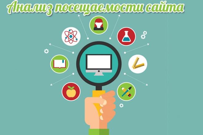 Через сервисы Google и Yandex проведу полный анализ посещаемостиКонтекстная реклама<br>Через сервисы Google Analytics и Yandex Метрику проведу полный анализ посещаемости вашего сайта. Предоставлю отчет о проделанной работе. Дам рекомендации по дальнейшей раскрутке. Суммарные данные о посещаемости • количество просмотренных пользователями страниц. Этот параметр показывает, на скольких страницах были посетители. • количество сессий. Под сессией понимается серия просмотров веб-ресурса одним пользователем. Если после какого-то промежутка времени посетитель больше не обращался к сайту, его сессия считается оконченной. • аудитория сайта. Под аудиторией сайта понимают количество посетителей, просмотревших данный веб-ресурс за определенное время. • количество новых посетителей. Это число пользователей, которые оказались впервые на сайте. • географическое распределение аудитории. • активность аудитории. Эта характеристика показывает число страниц, которые посетил данный пользователь на страницах сайта. Отсюда высчитывается средняя заинтересованность посетителя содержанием данного веб-ресурса. Вы получите: Google Analytics 6 анализов Yandex Метрика 6 анализов<br>