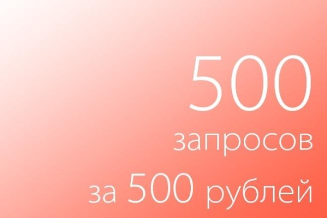 Подберу запросы для контекстной рекламы 1 - kwork.ru
