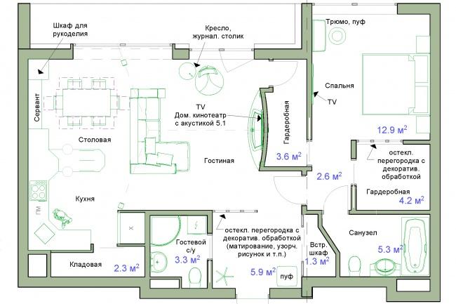Выполню планировочное решение квартиры или офиса с расстановкой мебелиИнжиниринг<br>Помогу c расстановкой мебели и оборудования в квартире или офисе с учетом законов эргономики, выполню планировку помещений по Вашему заданию. Результат работы - план с расстановкой мебели. В качестве дополнительных опций предлагаю перспективные виды помещения, чертежи с привязкой перегородок, размерами мебели и оборудования.<br>