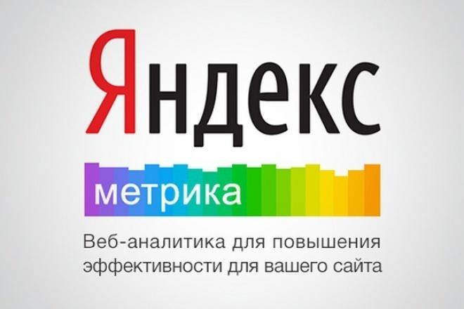 Подключу на сайт Яндекс метрику 1 - kwork.ru