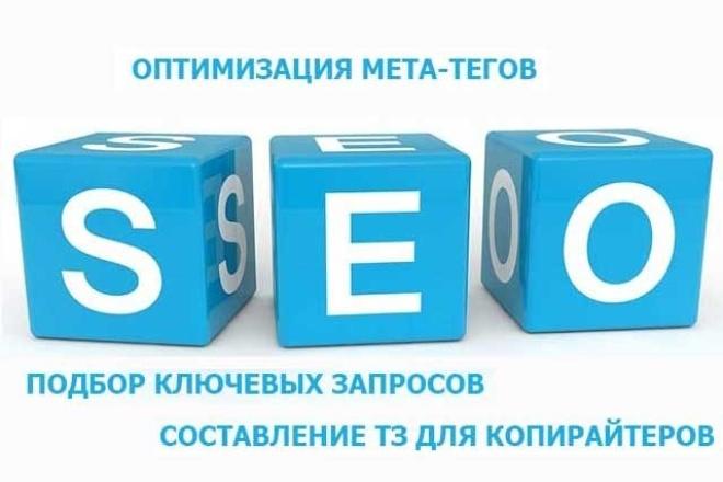 Выполню внутреннюю оптимизацию 15 страниц 1 - kwork.ru