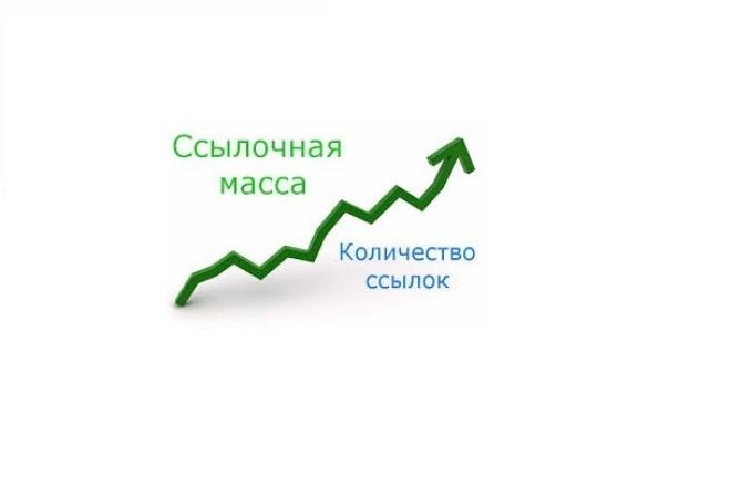 размещу ссылки в белых каталогах 1 - kwork.ru