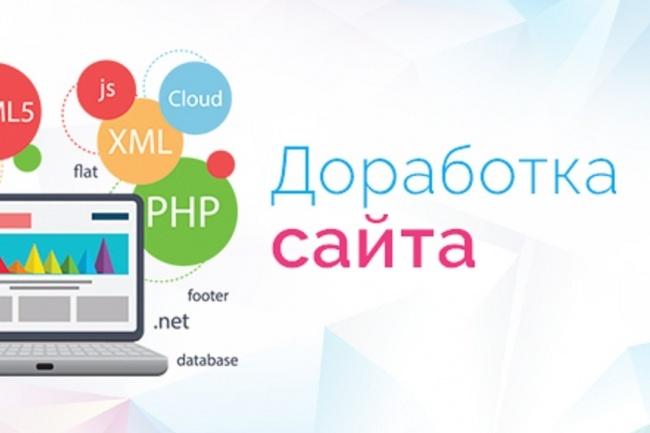 Сделаю правки на вашем сайте 1 - kwork.ru