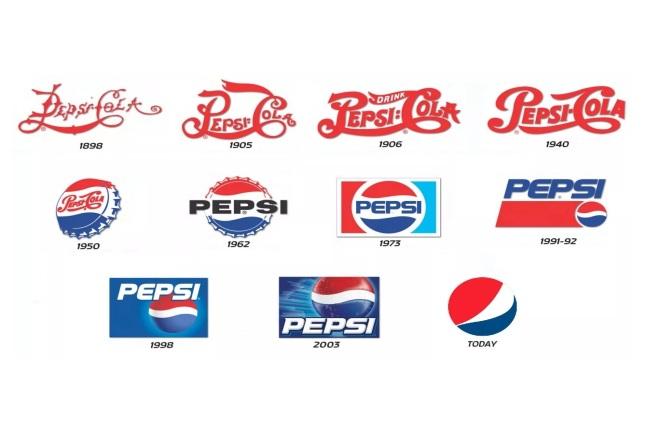 Разработка логотипа в 5-ти вариантах 1 - kwork.ru