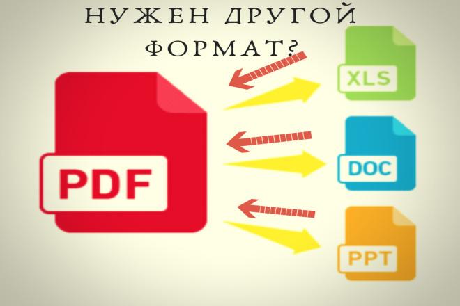 Конвертация в нужный формат 3-х файлов 2 - kwork.ru