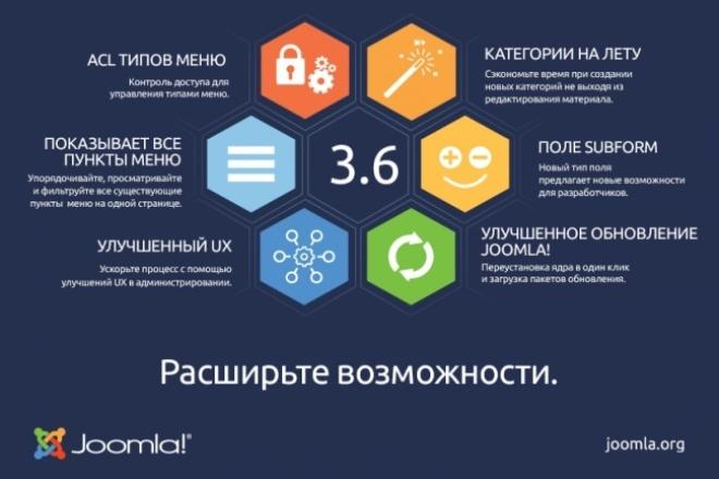 доработаю сайт на Joomla 1 - kwork.ru