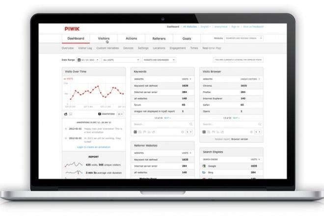 Установлю и настрою opensource аналитику сайта Piwik 1 - kwork.ru