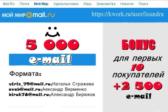 Соберу 5 000 адресов из тематических групп Мой Мир 1 - kwork.ru